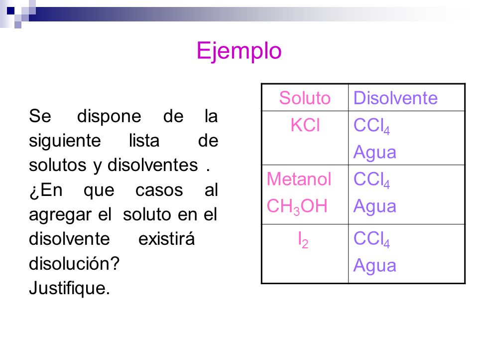 Ejemplo Soluto Disolvente KCl CCl4 Agua Metanol CH3OH I2