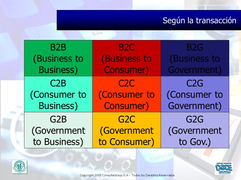 B2B (Business to Business) B2C (Business to Consumer)