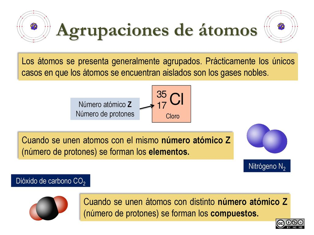 Uniones Químicas átomos Cloro Cl2 Lewis Wwwmiifotoscom