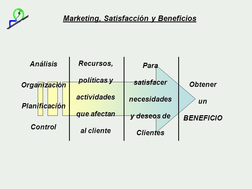 Marketing, Satisfacción y Beneficios