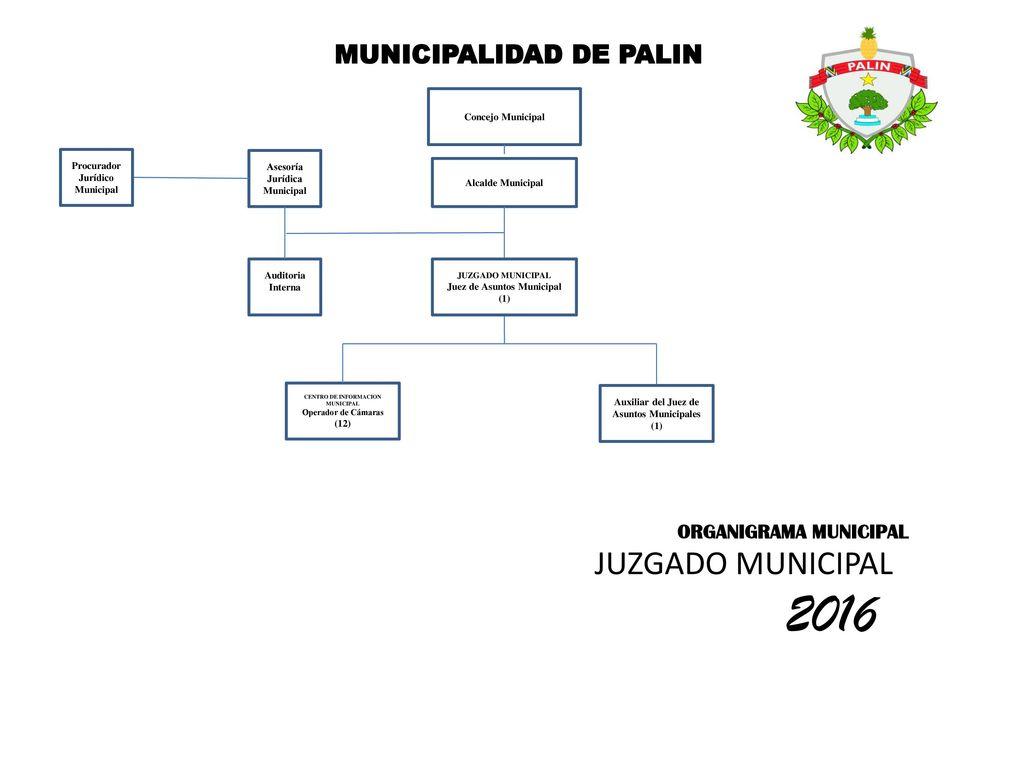 2016 Estructura Orgánica Administracion Municipal Ppt