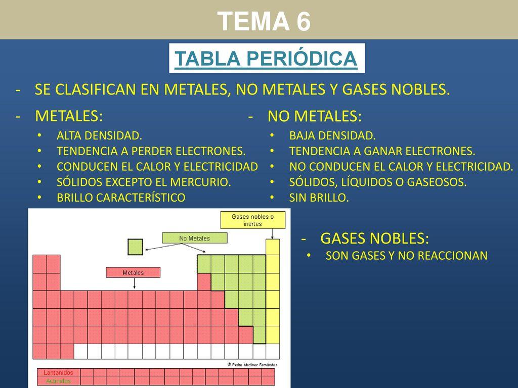 Estructura de la materia ppt descargar tema 6 tabla peridica se clasifican en metales no metales y gases nobles urtaz Choice Image