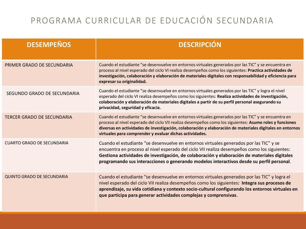 Las TIC en el Currículo Nacional de Educación Básica - ppt descargar