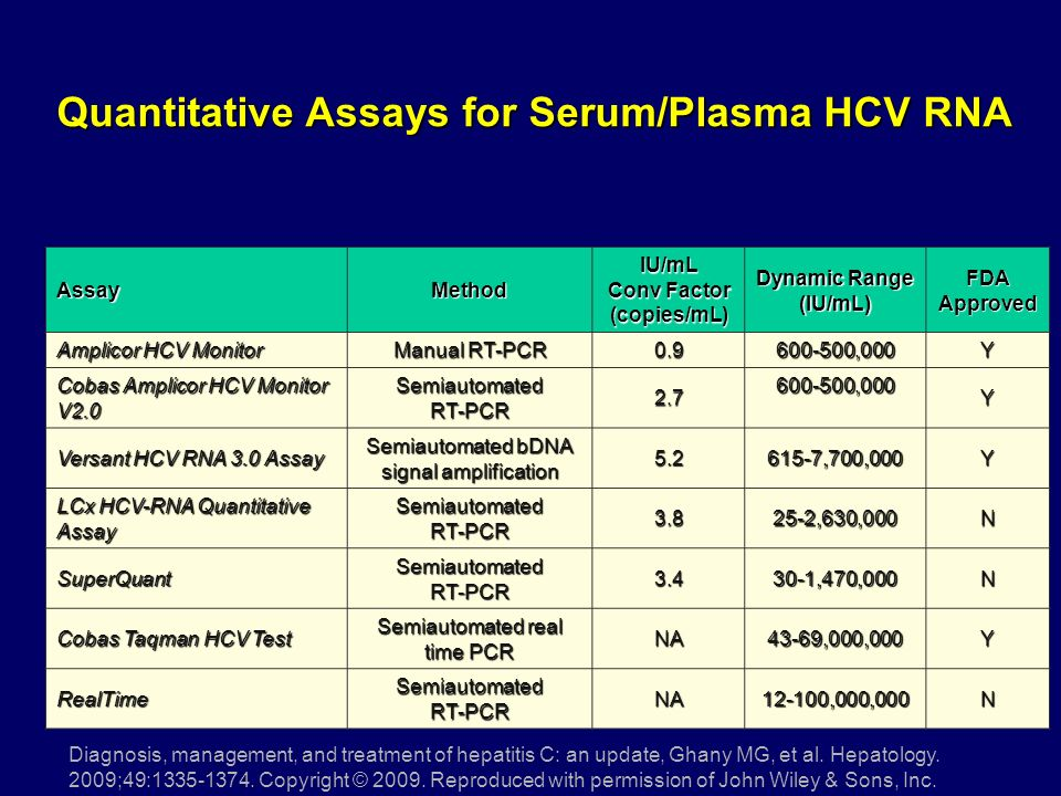 Quantitative Assays for Serum/Plasma HCV RNA