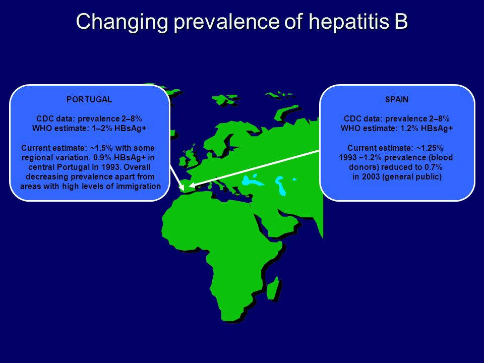 Changing prevalence of hepatitis B
