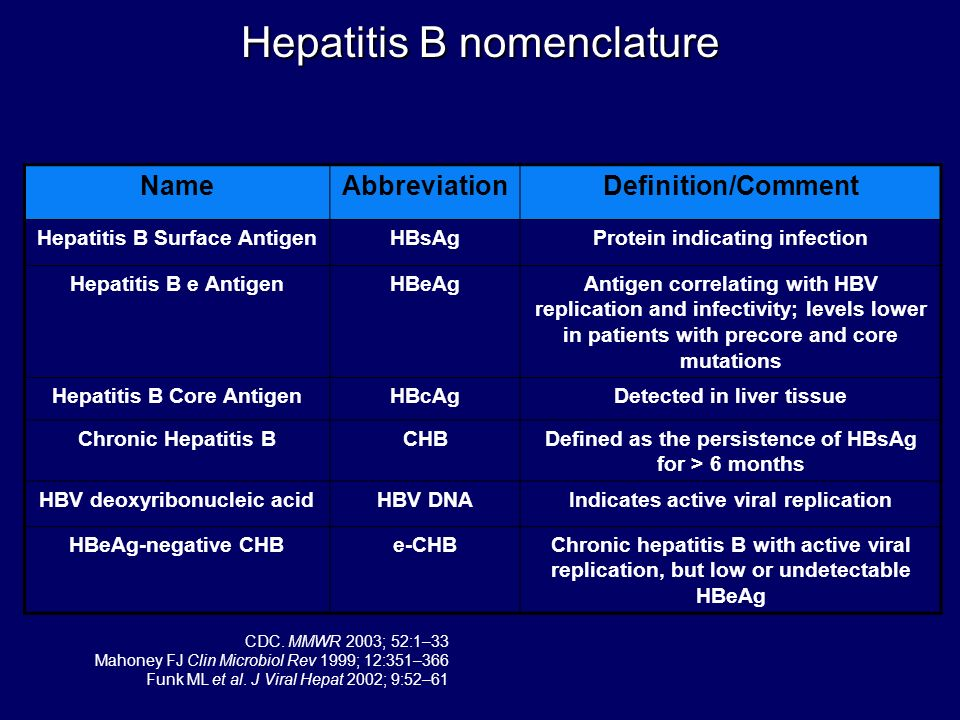 Hepatitis B nomenclature