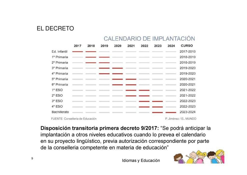 Calendario Escolar 2020 2020 Barcelona.Idiomas Y Educacion Ppt Descargar