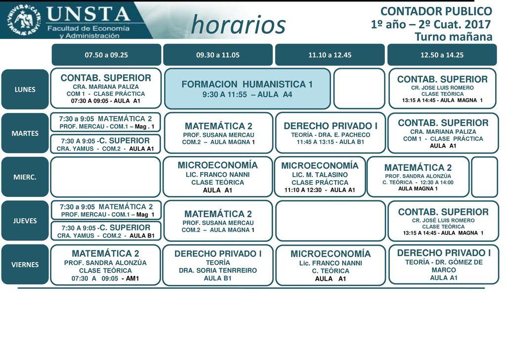 FORMACION HUMANISTICA 1 TEORÍA - DR. GÓMEZ DE MARCO - ppt descargar
