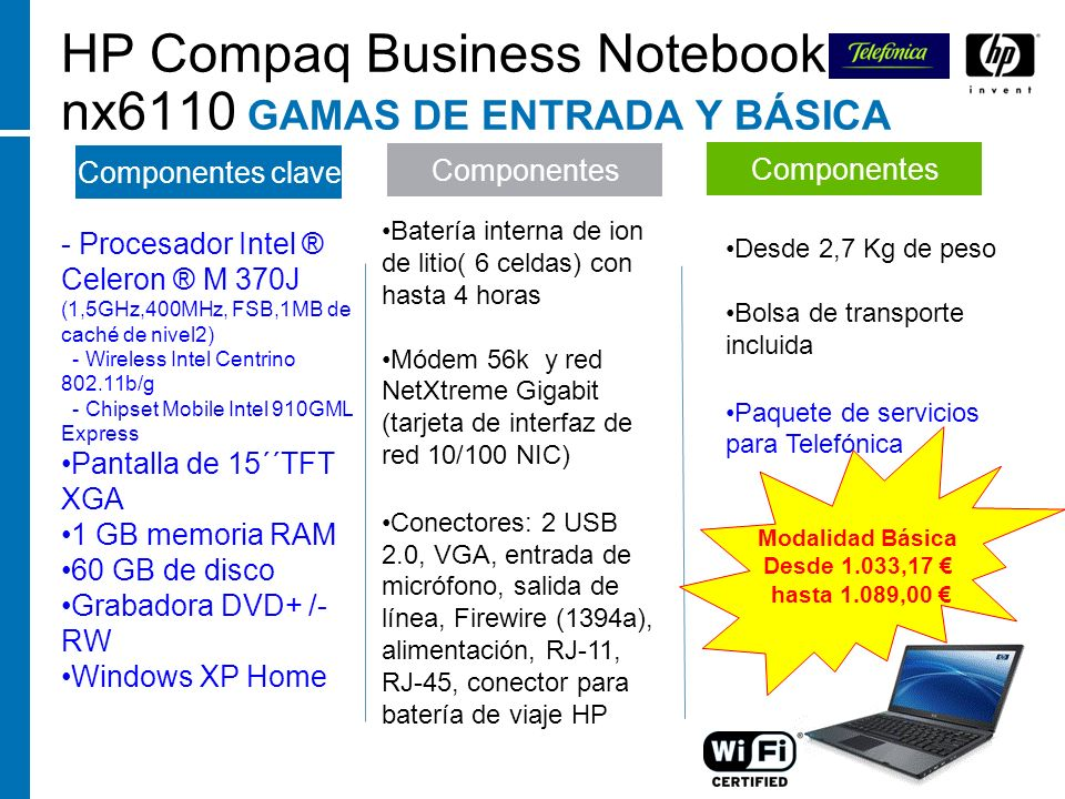 HP Compaq Business Notebook nx6110 GAMAS DE ENTRADA Y BÁSICA