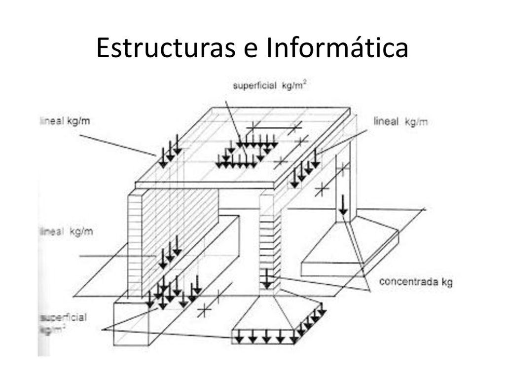 Estructuras E Informática Ppt Descargar