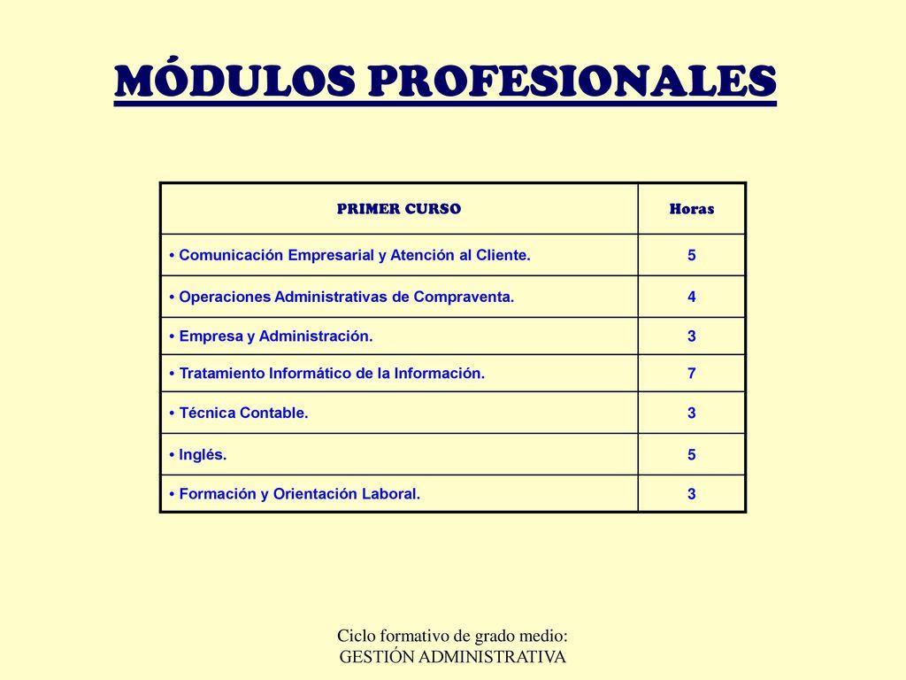 Ciclo Formativo De Grado Medio Gestión Administrativa Ppt