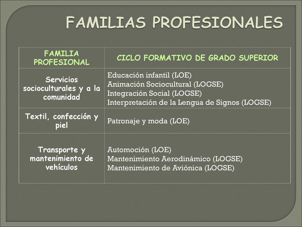 Ies Gregorio Peces Barba Orientación Académica Y Profesional