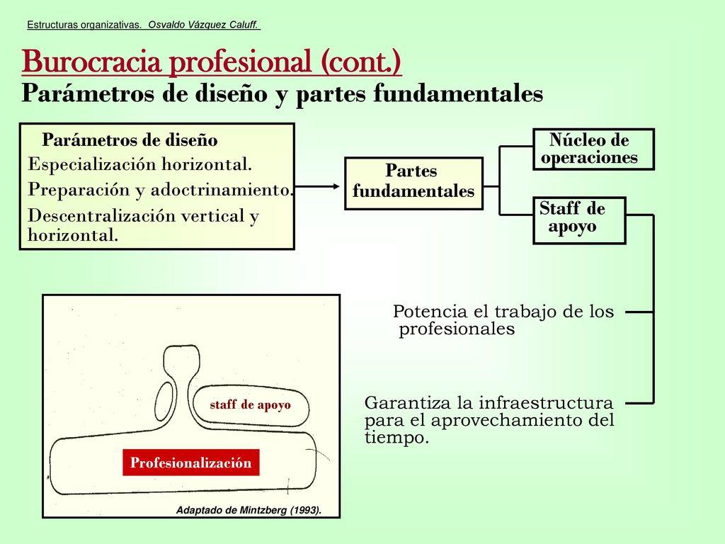 Estructuras Organizativas Ppt Descargar