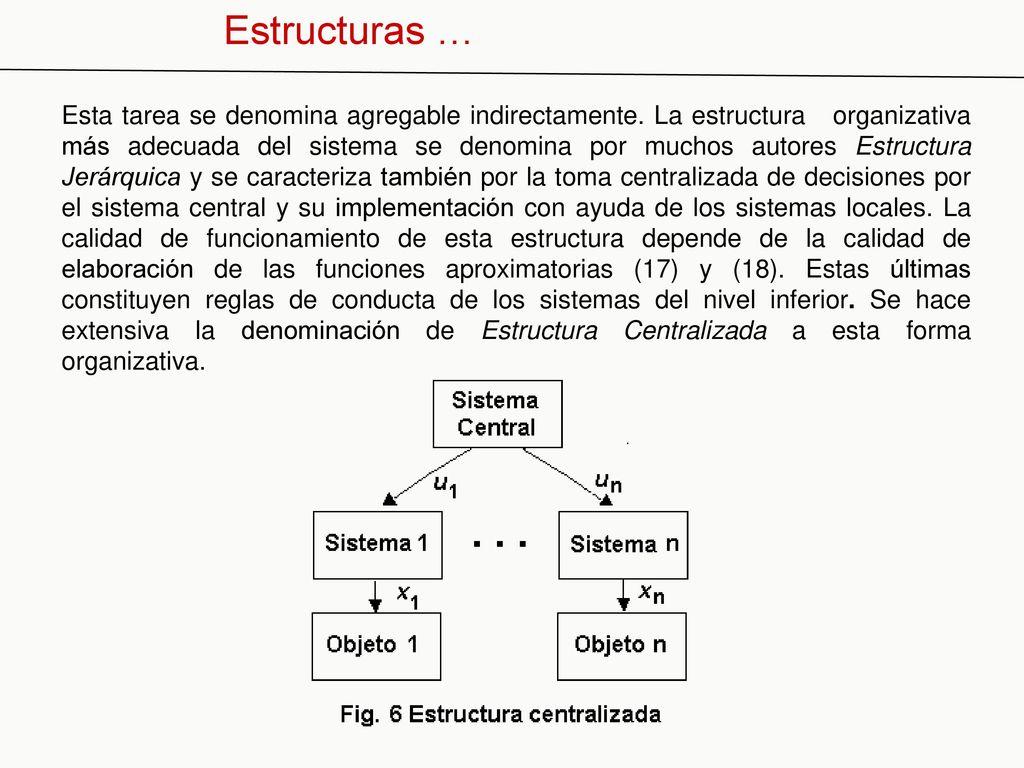 Los Sistemas De Ingeniería La Dirección Empresarial Y El