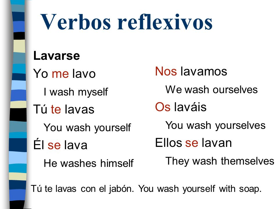 Verbos reflexivos Lavarse Nos lavamos Yo me lavo We wash ourselves