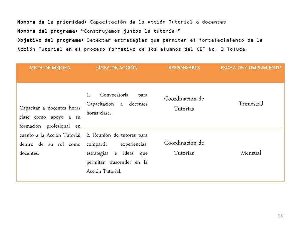 PLAN DE MEJORA CONTINUA DE LA ACCIÓN TUTORIAL - ppt descargar