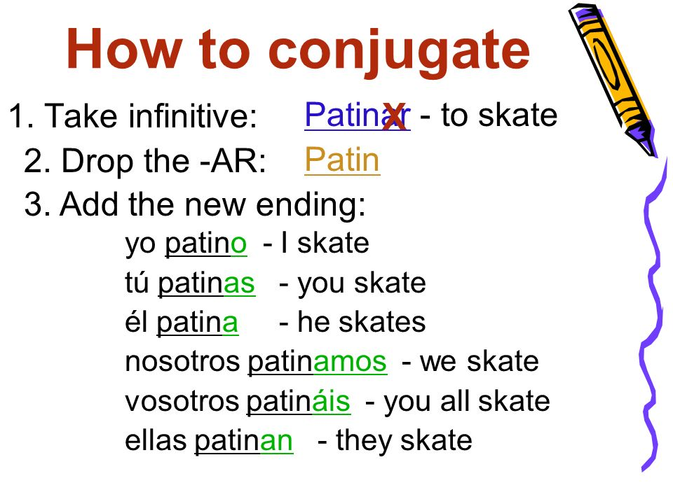 How to conjugate X Patinar - to skate 1. Take infinitive: Patin