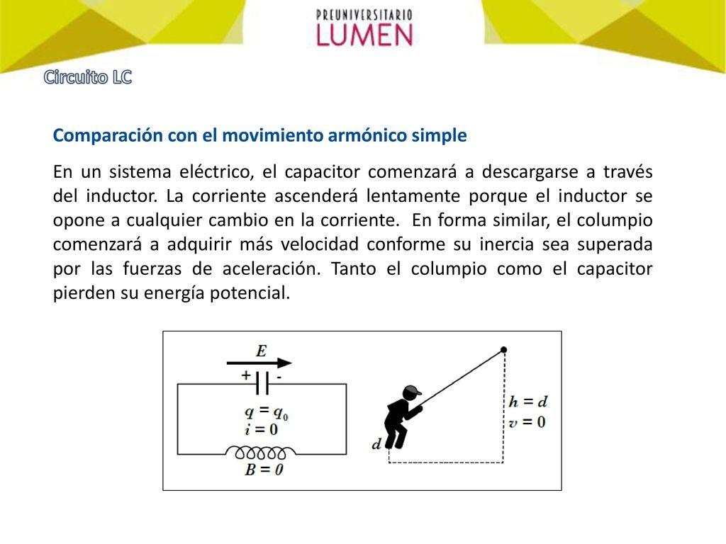 Circuito Electrico Simple : Clase 9 mención electromagnetismo iii ppt descargar