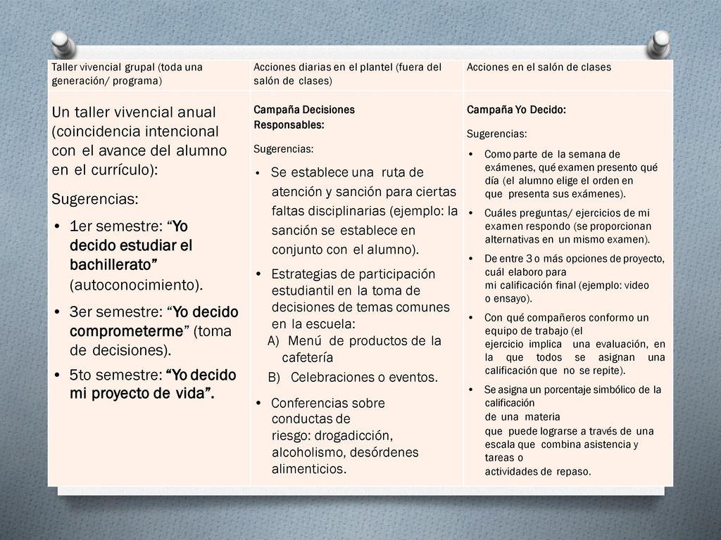 Manual para acompañar las decisiones de los estudiantes en planteles ...