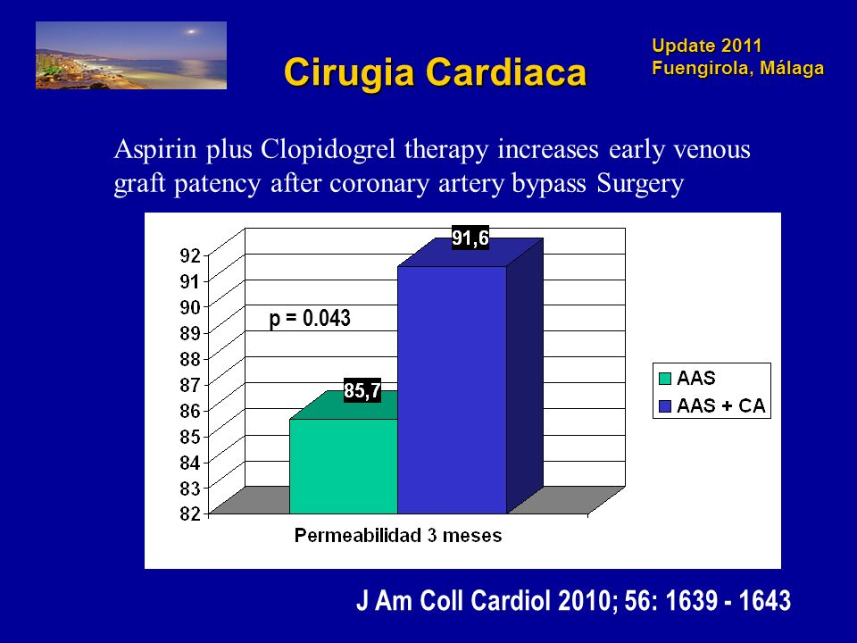 Cirugia Cardiaca Aspirin plus Clopidogrel therapy increases early venous. graft patency after coronary artery bypass Surgery.