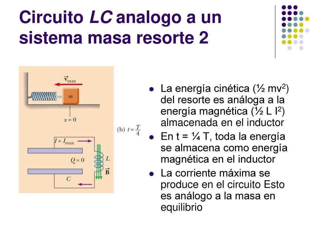 Circuito Lc : Análisis energético de circuítos rl rc y rlc ppt descargar