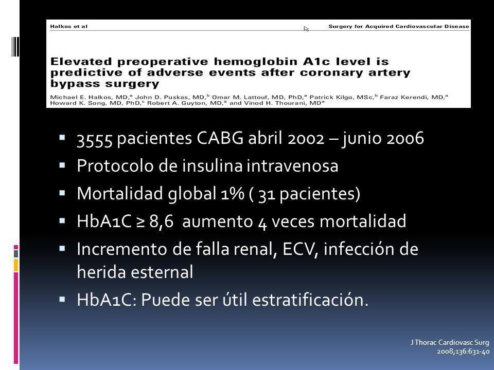 3555 pacientes CABG abril 2002 – junio 2006