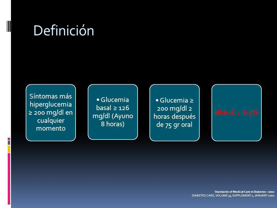 Definición HbA1C ≥ 6.5% Standards of Medical Care in Diabetes—2010