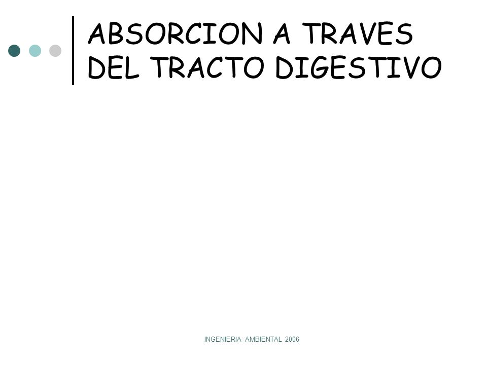 ABSORCION A TRAVES DEL TRACTO DIGESTIVO
