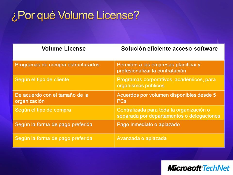 ¿Por qué Volume License