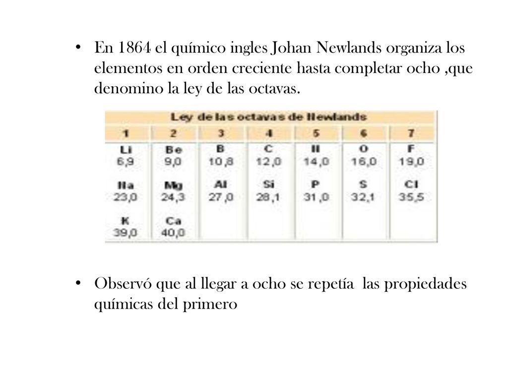 Los tomos y la tabla peridica ppt descargar en 1864 el qumico ingles johan newlands organiza los elementos en orden creciente hasta completar ocho urtaz Image collections