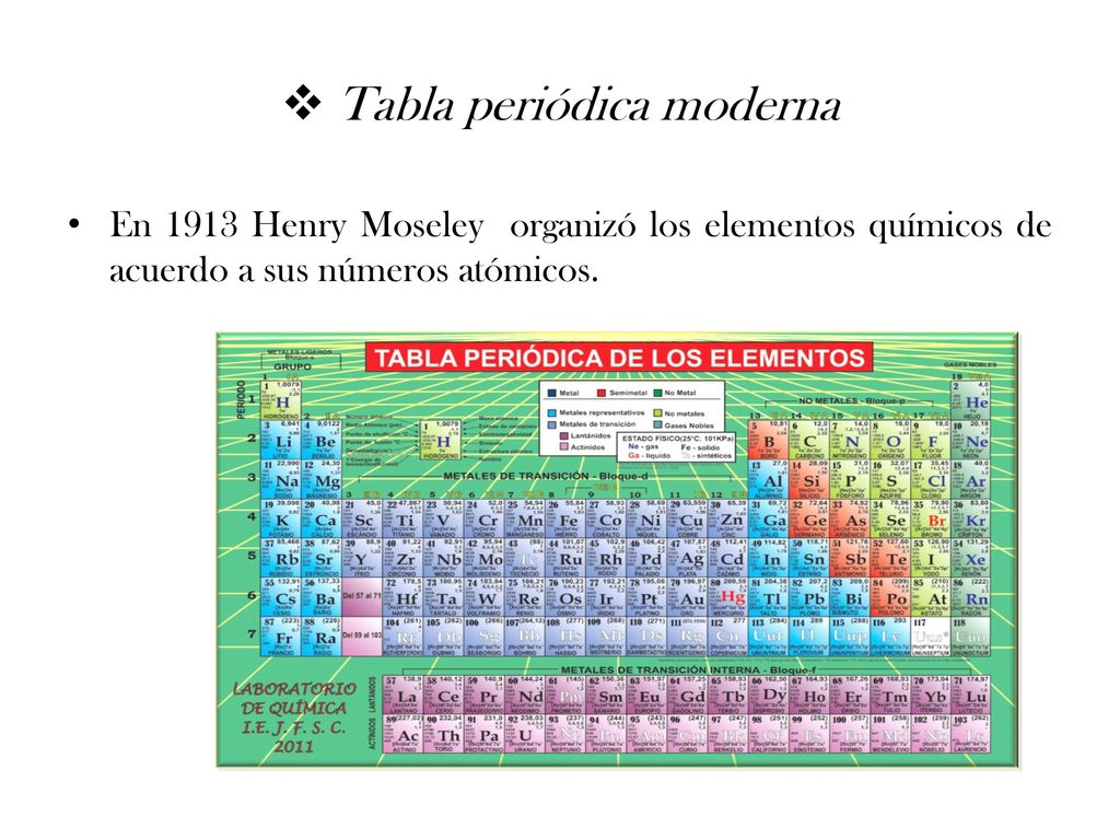 Los tomos y la tabla peridica ppt descargar 6 tabla peridica moderna urtaz Image collections