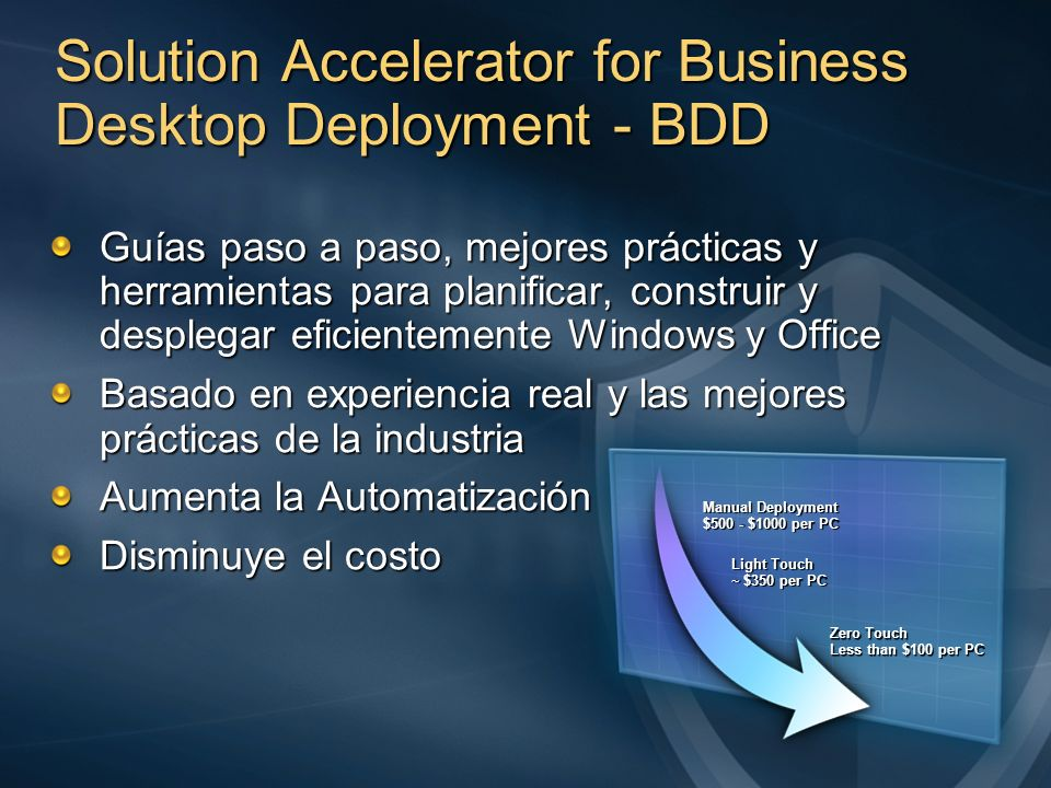 Solution Accelerator for Business Desktop Deployment - BDD