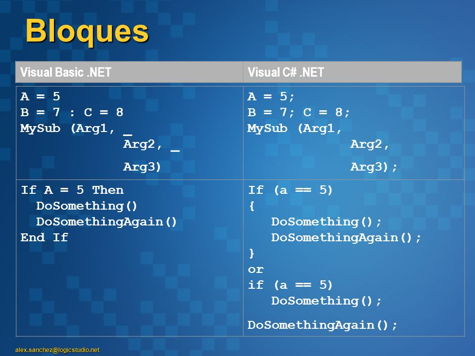 Bloques Visual Basic .NET Visual C# .NET A = 5 B = 7 : C = 8