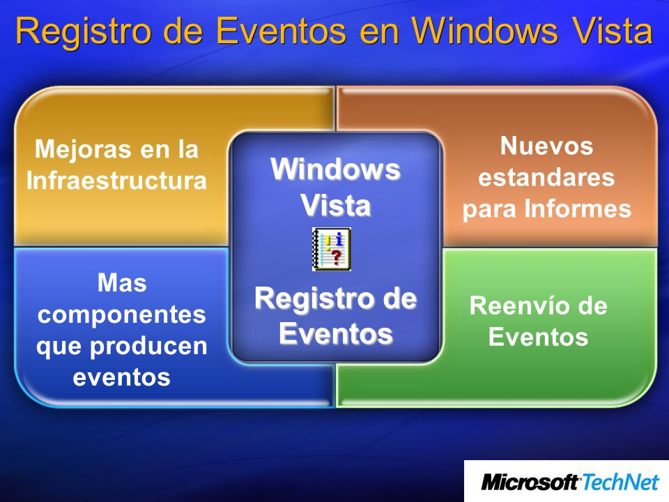 Registro de Eventos en Windows Vista