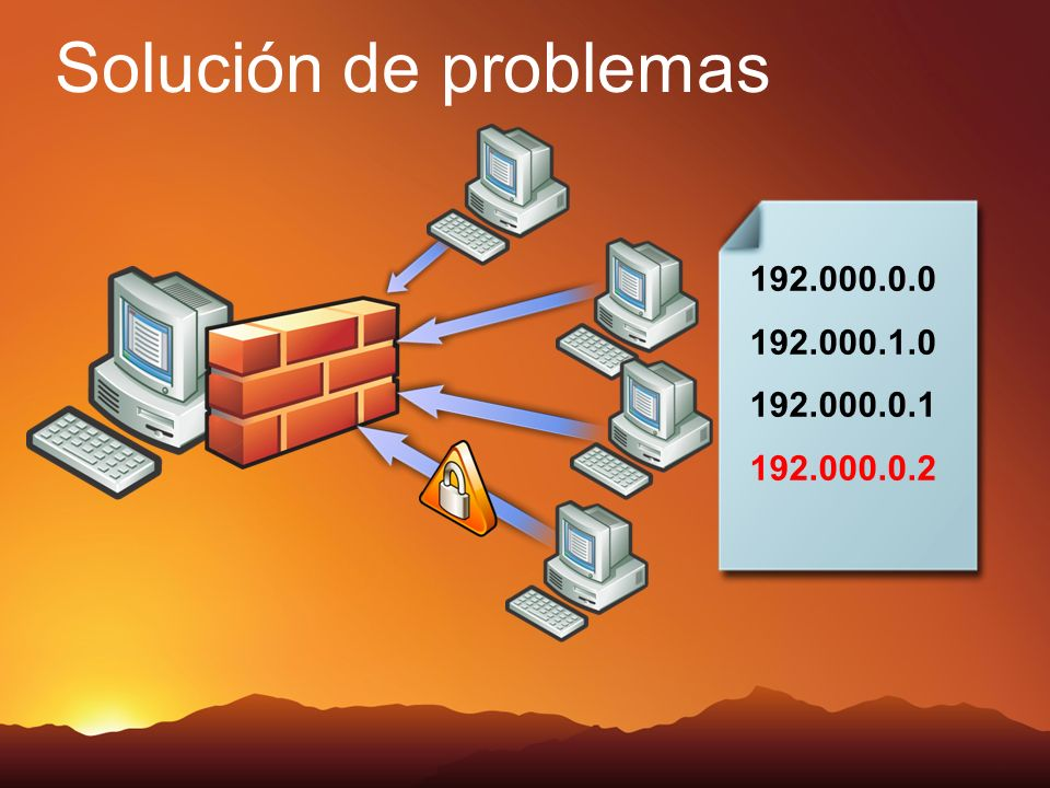 Solución de problemas Slide Title: Troubleshooting. Keywords: Windows Firewall Log, IP addresses, IPSec events.