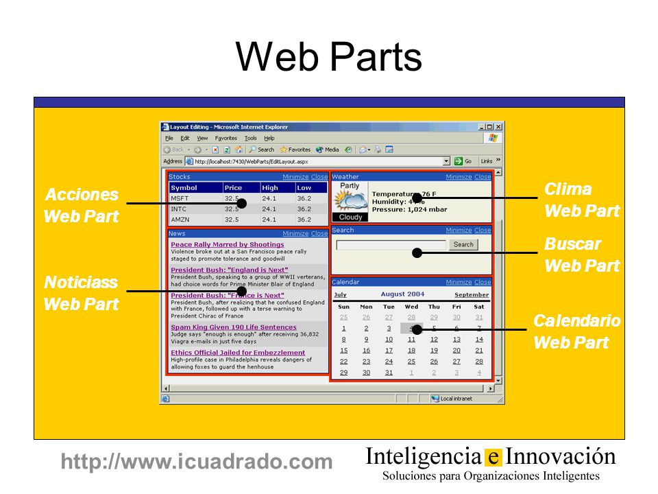 Web Parts Clima Acciones Web Part Web Part Buscar Web Part Noticiass
