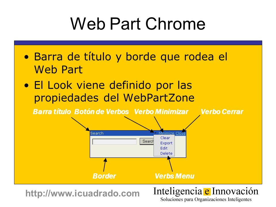 Web Part Chrome Barra de título y borde que rodea el Web Part