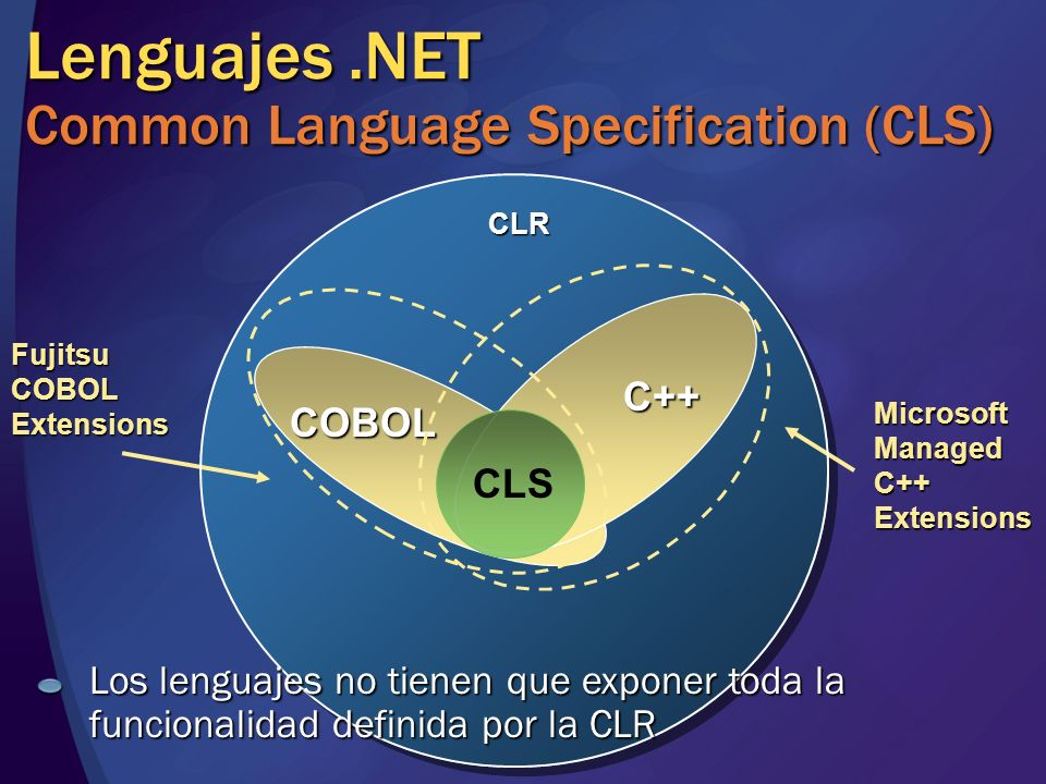 Lenguajes .NET Common Language Specification (CLS)