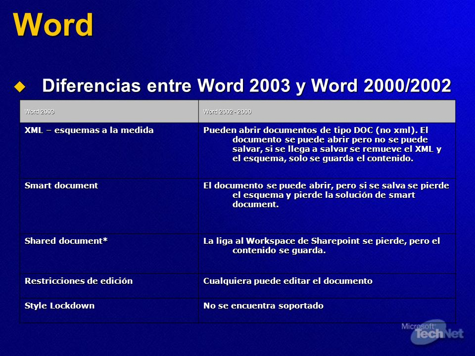 Word Diferencias entre Word 2003 y Word 2000/2002