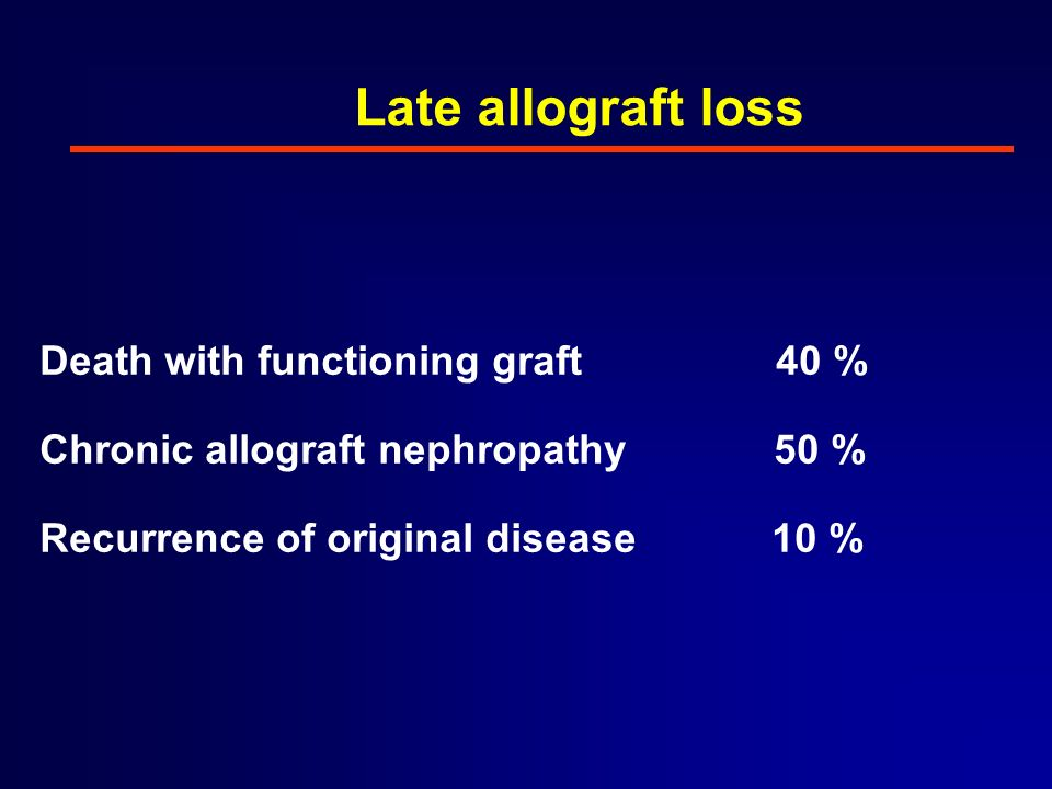 Late allograft loss Death with functioning graft 40 %