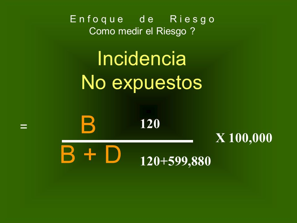 B B + D Incidencia No expuestos 120 = X 100, ,880