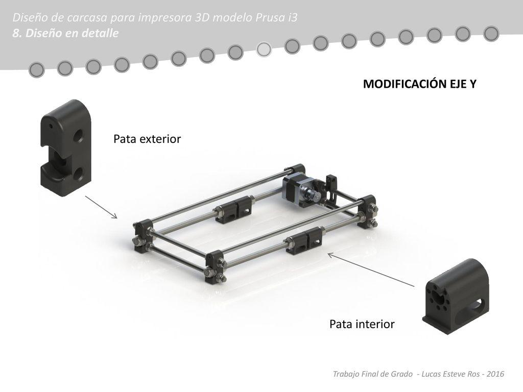 """TRABAJO FINAL DE GRADO """"Diseño de carcasa para impresora 3D modelo ..."""