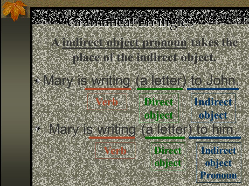 A indirect object pronoun takes the place of the indirect object.