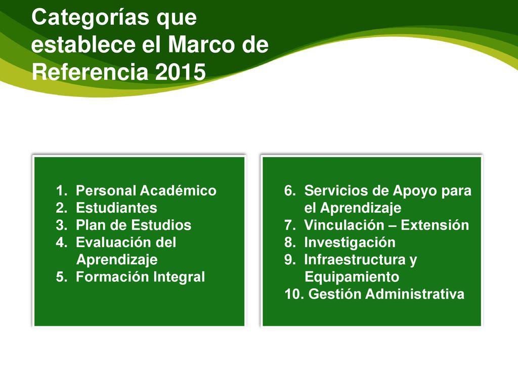 Marco de Referencia Es el documento que proporciona a las ...
