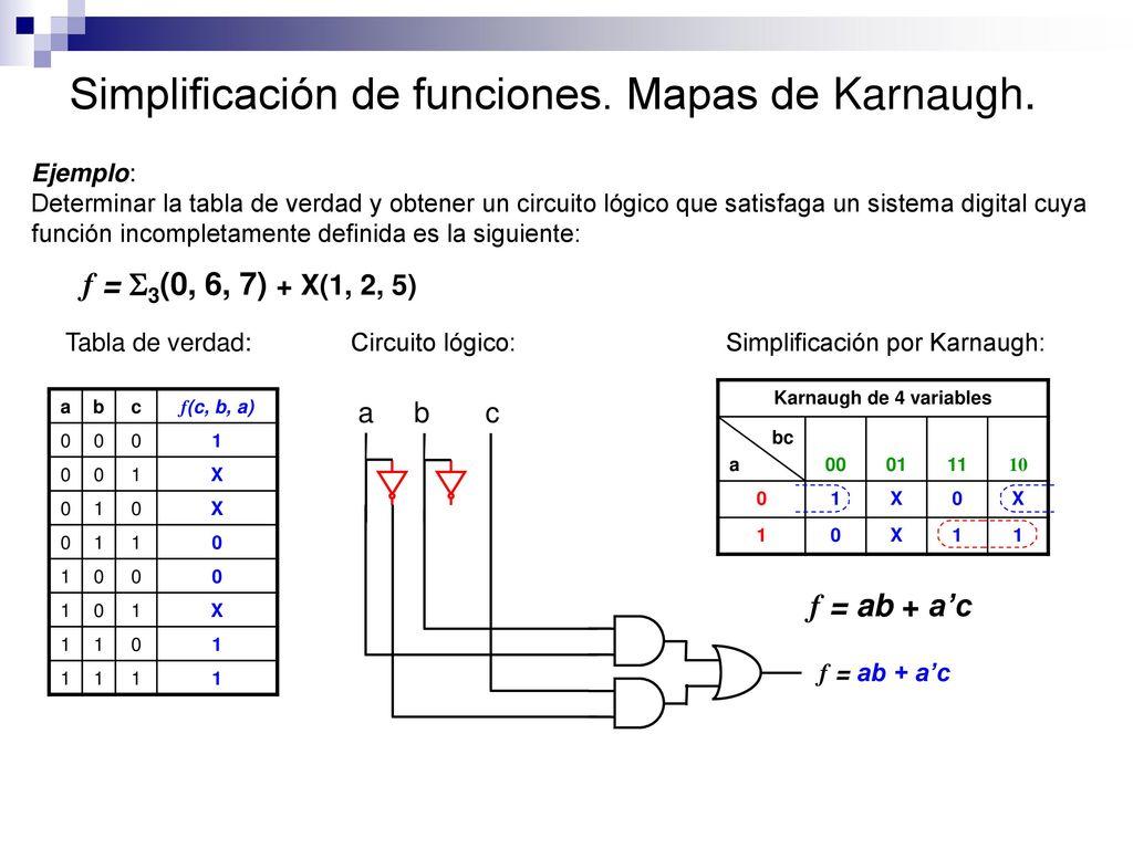 Circuito Logico : Solucionado circuito logico de drean fuzzy logic drean