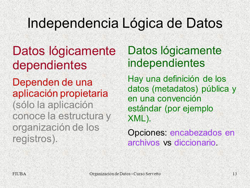 Independencia Lógica de Datos
