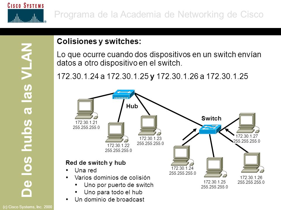 Colisiones y switches: