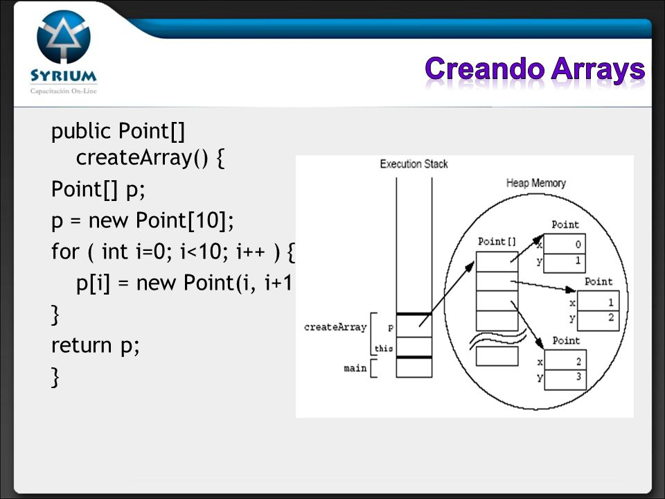Creando Arrays public Point[] createArray() { Point[] p;