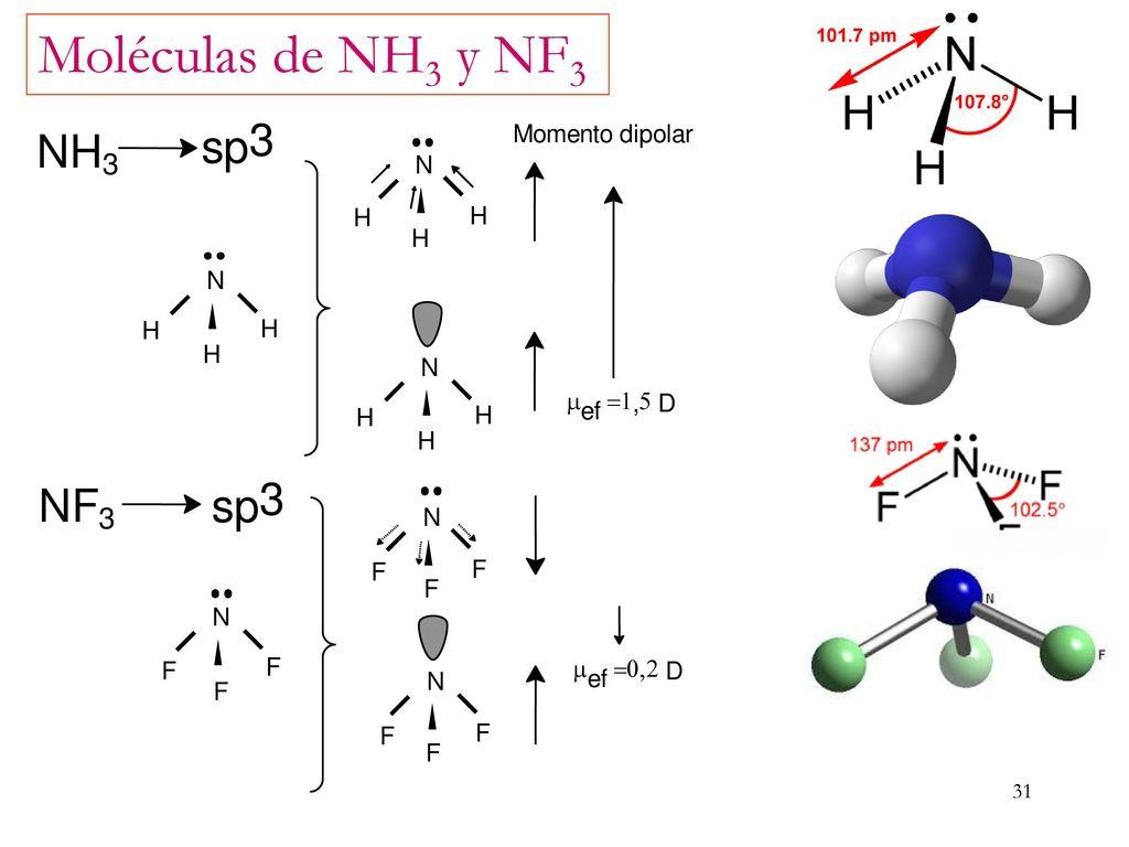 Unión Química Y Estructura Molecular Ppt Descargar