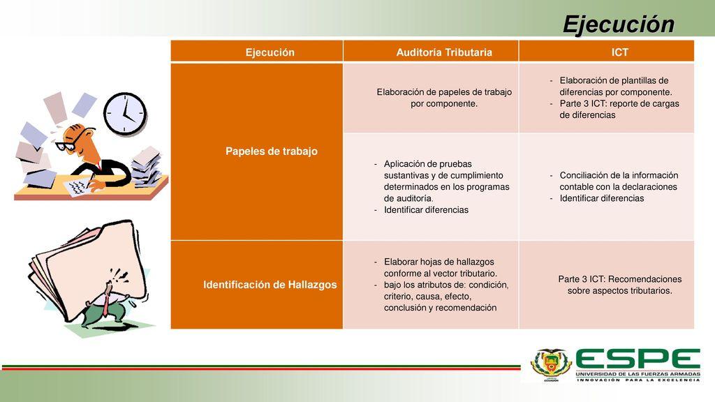UNIVERSIDAD DE LAS FUERZAS ARMADAS - ESPE - ppt descargar